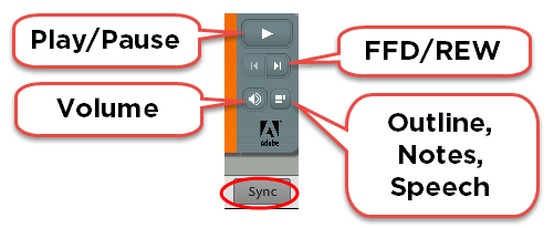 step 7 click sync to view powerpoint controls such as volume play notes and search